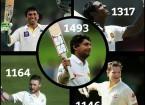 2014 year review: best performing batsmen in test cricket
