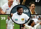 2014 year review: best performing bowlers in test cricket